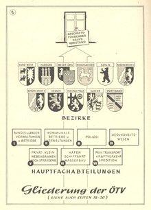 Gliederung der ÖTV 1949/50